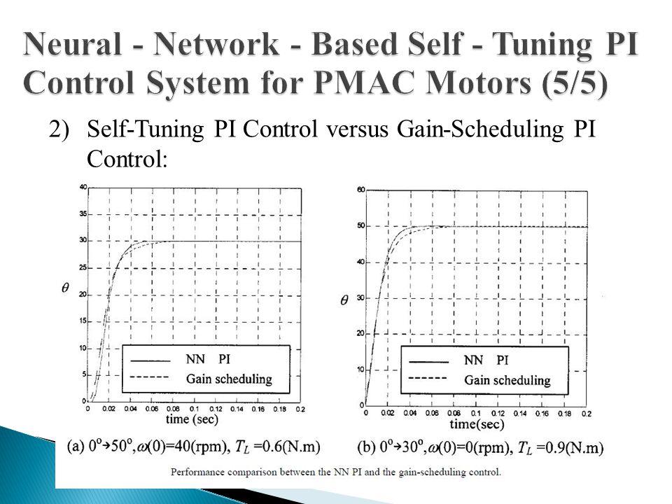 2)Self-Tuning PI Control versus Gain-Scheduling PI Control: