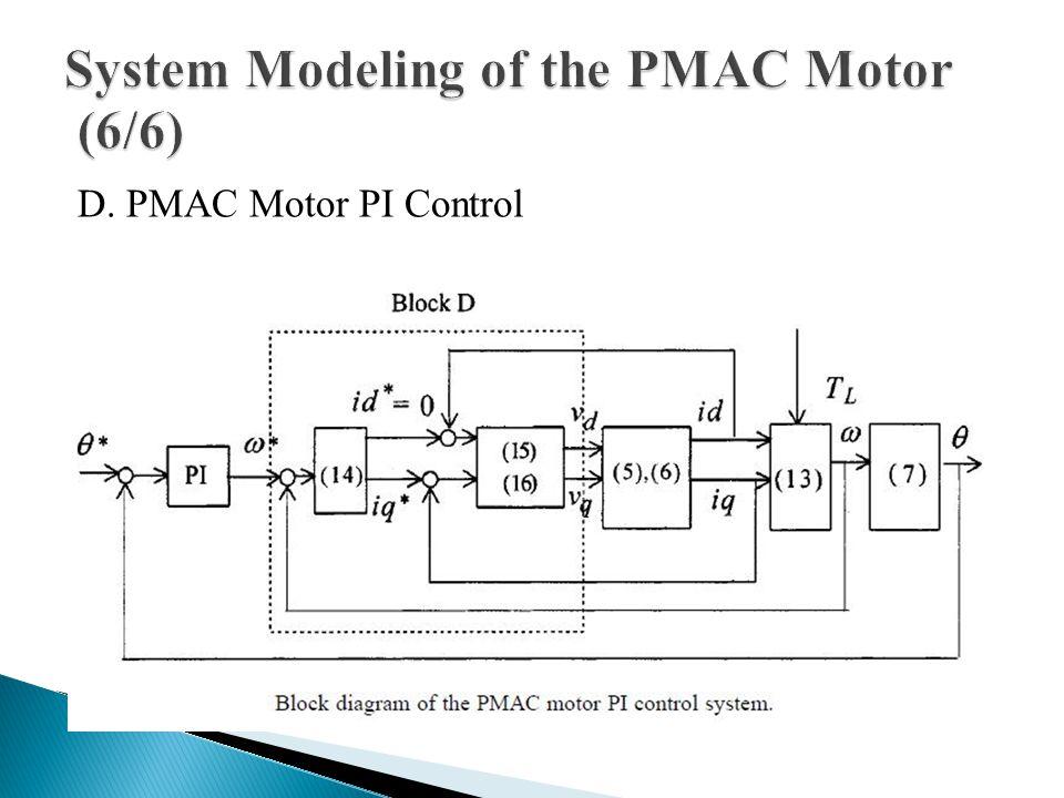D. PMAC Motor PI Control