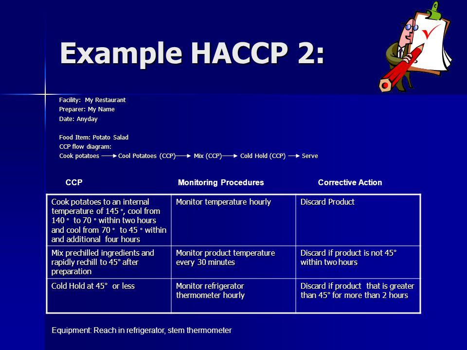 Example HACCP 2: Facility: My Restaurant Preparer: My Name Date: Anyday Food Item: Potato Salad CCP flow diagram: Cook potatoes Cool Potatoes (CCP) Mi