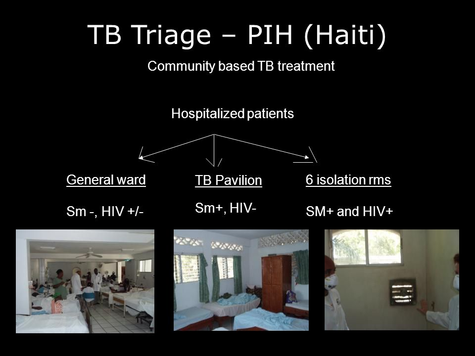 TB Triage – PIH (Haiti) Community based TB treatment Hospitalized patients General ward Sm -, HIV +/- TB Pavilion Sm+, HIV- 6 isolation rms SM+ and HIV+