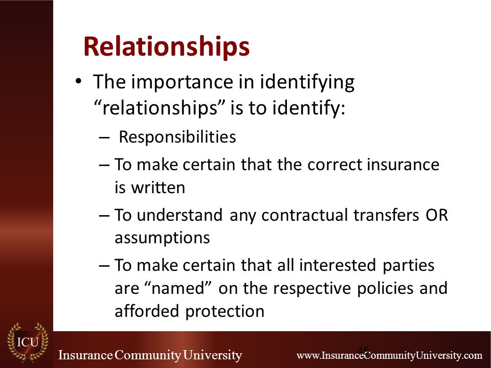 Insurance Community University www.InsuranceCommunityUniversity.com Relationships The importance in identifying relationships is to identify: – Responsibilities – To make certain that the correct insurance is written – To understand any contractual transfers OR assumptions – To make certain that all interested parties are named on the respective policies and afforded protection 45
