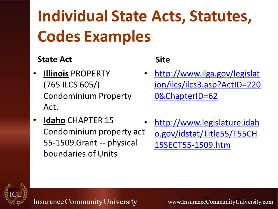 Insurance Community University www.InsuranceCommunityUniversity.com Individual State Acts, Statutes, Codes Examples State Act Illinois PROPERTY (765 ILCS 605/) Condominium Property Act.