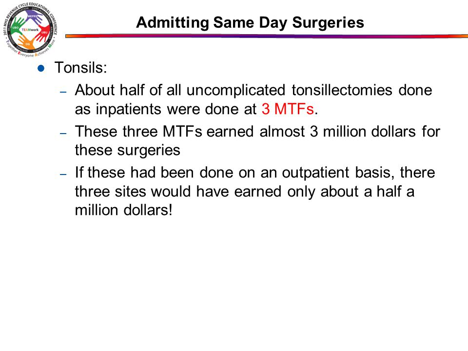 Tonsils: – About half of all uncomplicated tonsillectomies done as inpatients were done at 3 MTFs.