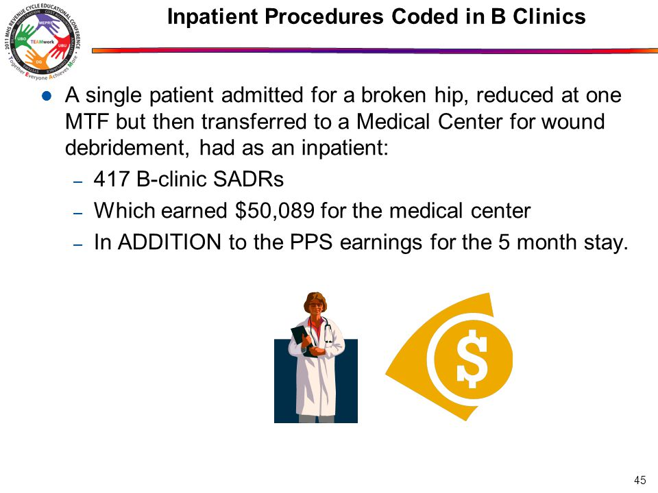 45 Inpatient Procedures Coded in B Clinics A single patient admitted for a broken hip, reduced at one MTF but then transferred to a Medical Center for wound debridement, had as an inpatient: – 417 B-clinic SADRs – Which earned $50,089 for the medical center – In ADDITION to the PPS earnings for the 5 month stay.
