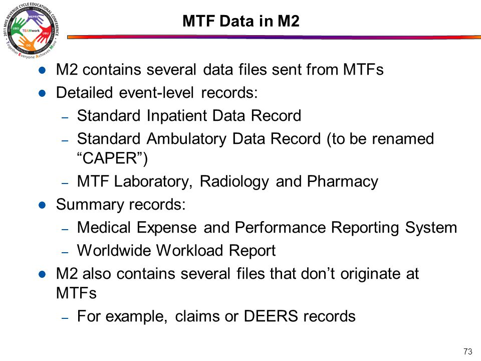 MTF Data in M2 M2 contains several data files sent from MTFs Detailed event-level records: – Standard Inpatient Data Record – Standard Ambulatory Data Record (to be renamed CAPER ) – MTF Laboratory, Radiology and Pharmacy Summary records: – Medical Expense and Performance Reporting System – Worldwide Workload Report M2 also contains several files that don't originate at MTFs – For example, claims or DEERS records 73