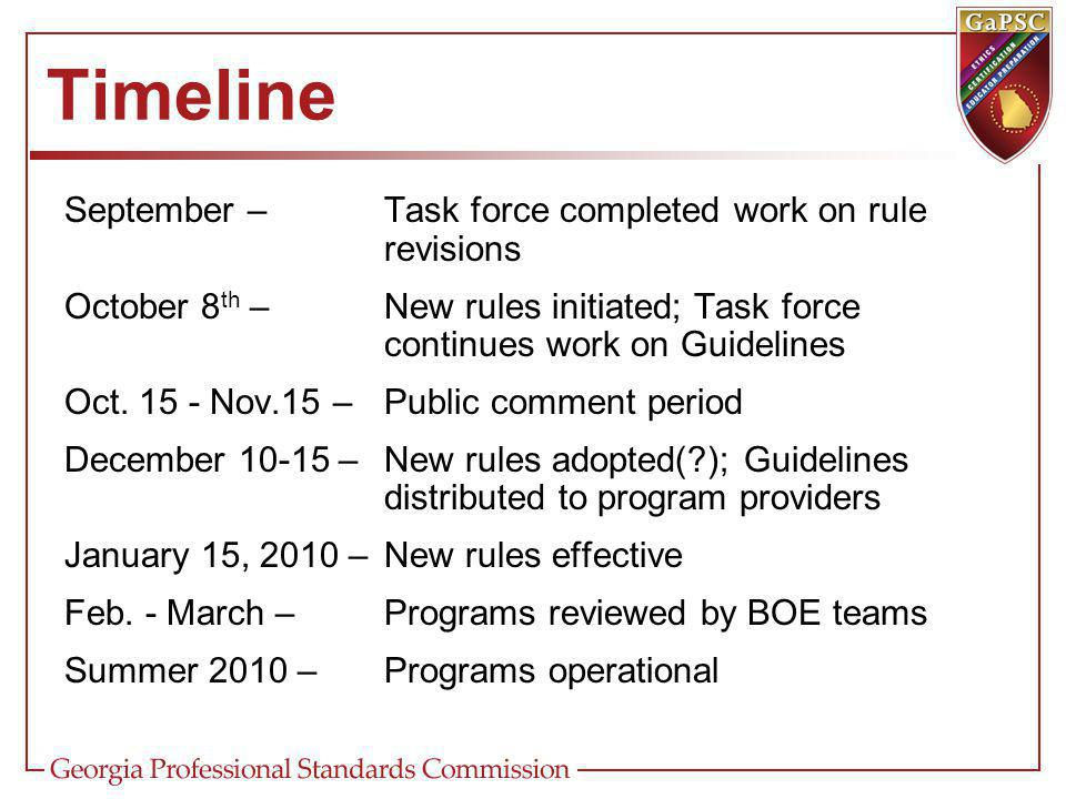 Timeline September – Task force completed work on rule revisions October 8 th – New rules initiated; Task force continues work on Guidelines Oct.