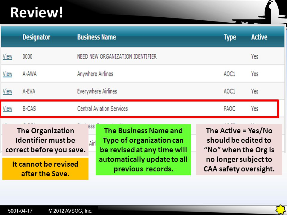 Review! The Organization Identifier must be correct before you save. 5001-04-17© 2012 AVSOG, Inc. It cannot be revised after the Save. The Business Na