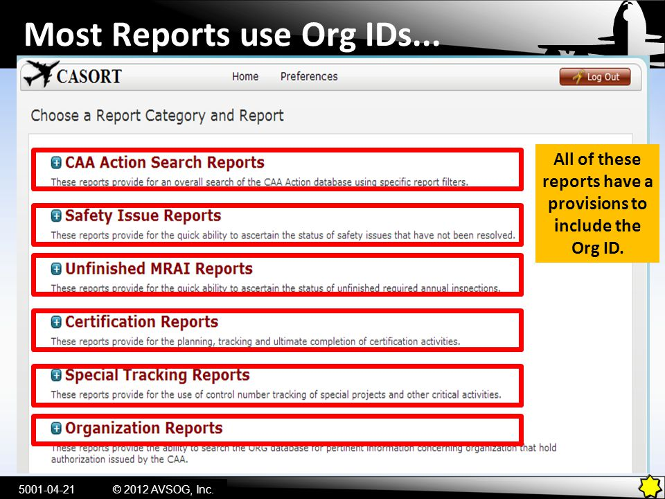 Most Reports use Org IDs... 5001-04-21© 2012 AVSOG, Inc. All of these reports have a provisions to include the Org ID.