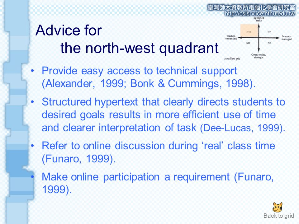 Advice for the north-west quadrant Provide easy access to technical support (Alexander, 1999; Bonk & Cummings, 1998).