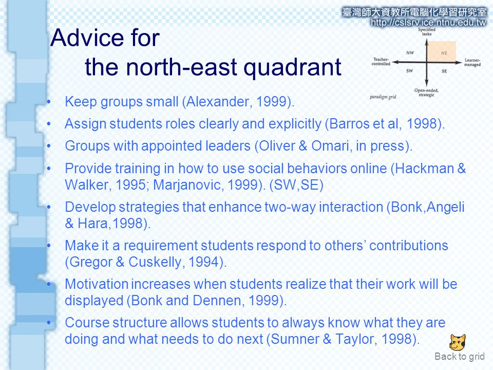 Advice for the north-east quadrant Keep groups small (Alexander, 1999).