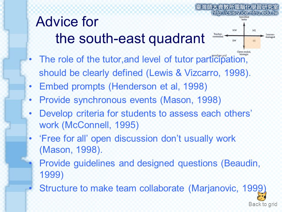 Advice for the south-east quadrant Back to grid The role of the tutor,and level of tutor participation, should be clearly defined (Lewis & Vizcarro, 1998).