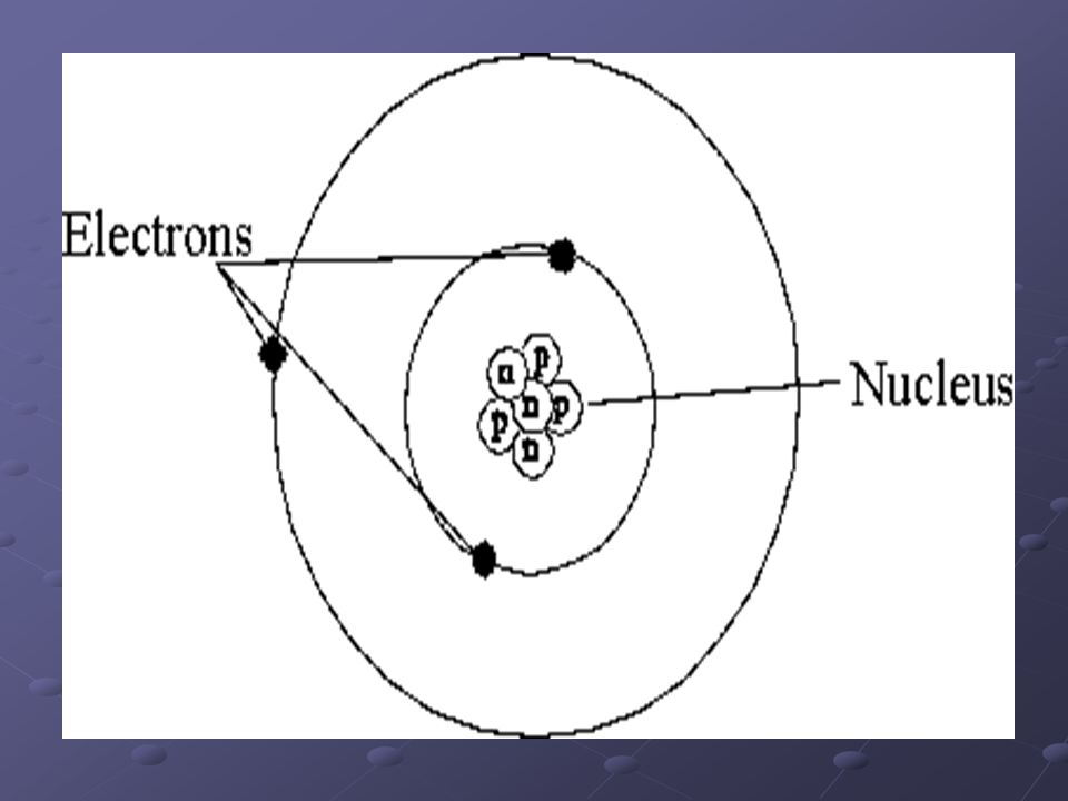 Every element has a diff. # of protons