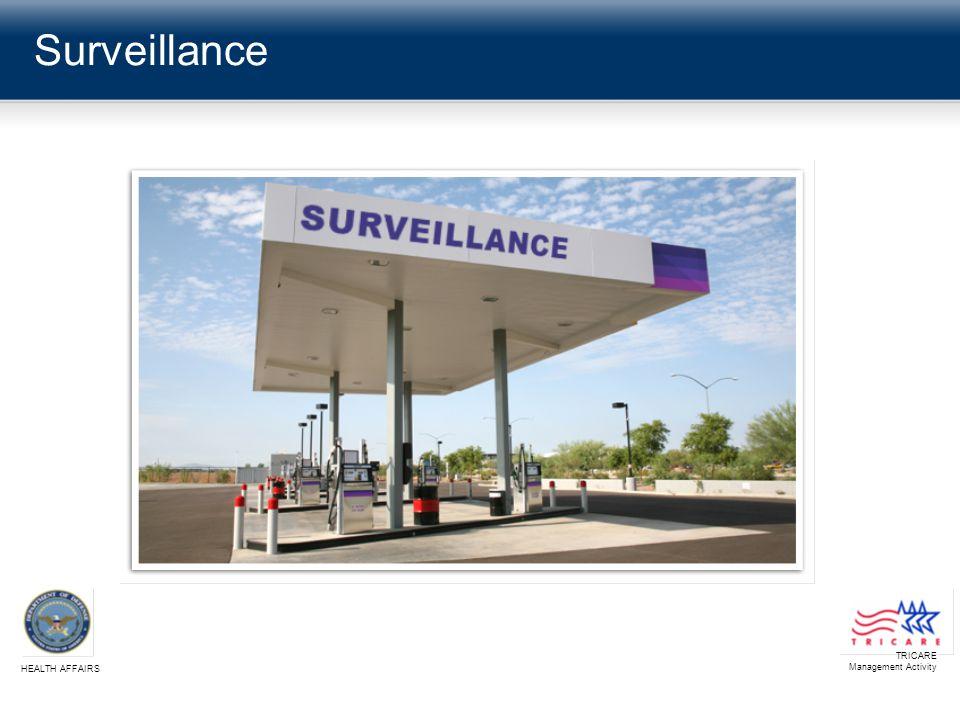 TRICARE Management Activity HEALTH AFFAIRS 13 Surveillance Group Activity George Clooney Barack Obama Britney Spears