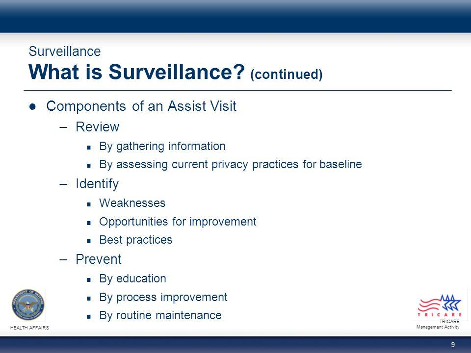 TRICARE Management Activity HEALTH AFFAIRS 10 REVIEW IDENTIFY ASSIST VISIT Surveillance Dynamics of Surveillance