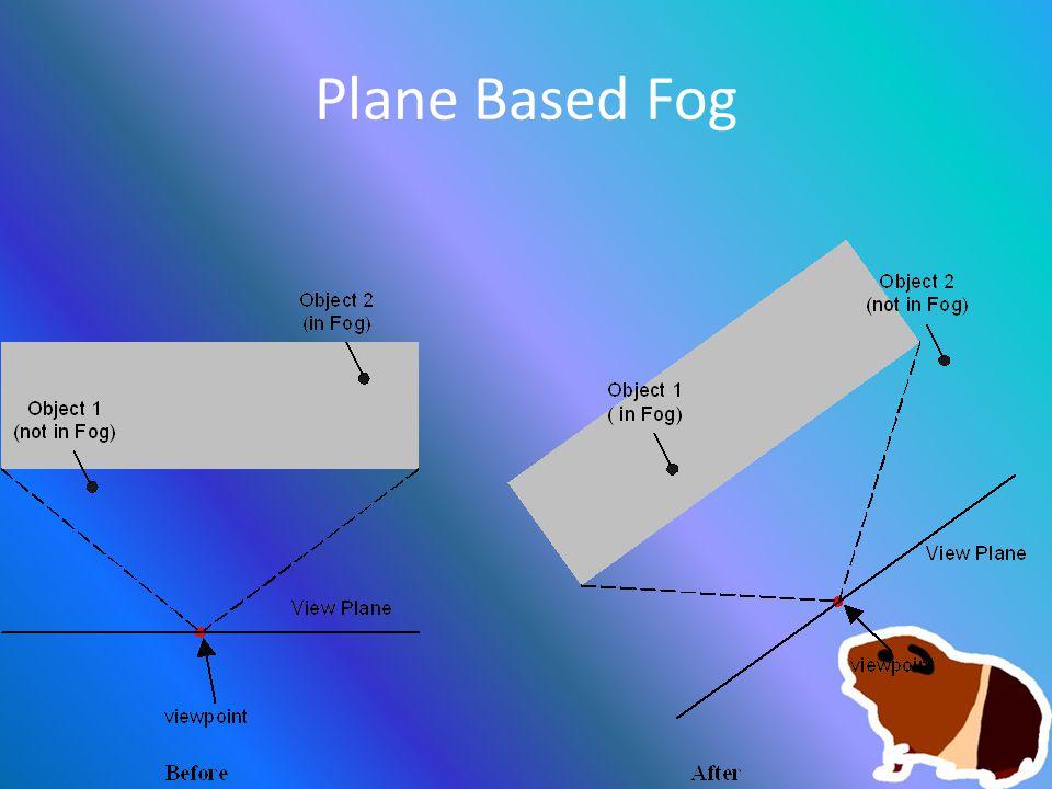 Plane Based Fog