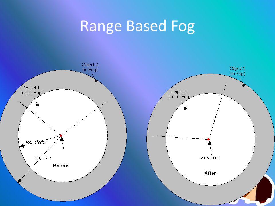 Range Based Fog