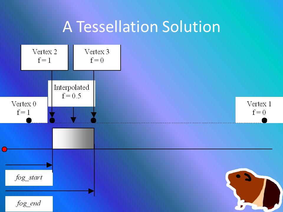 A Tessellation Solution