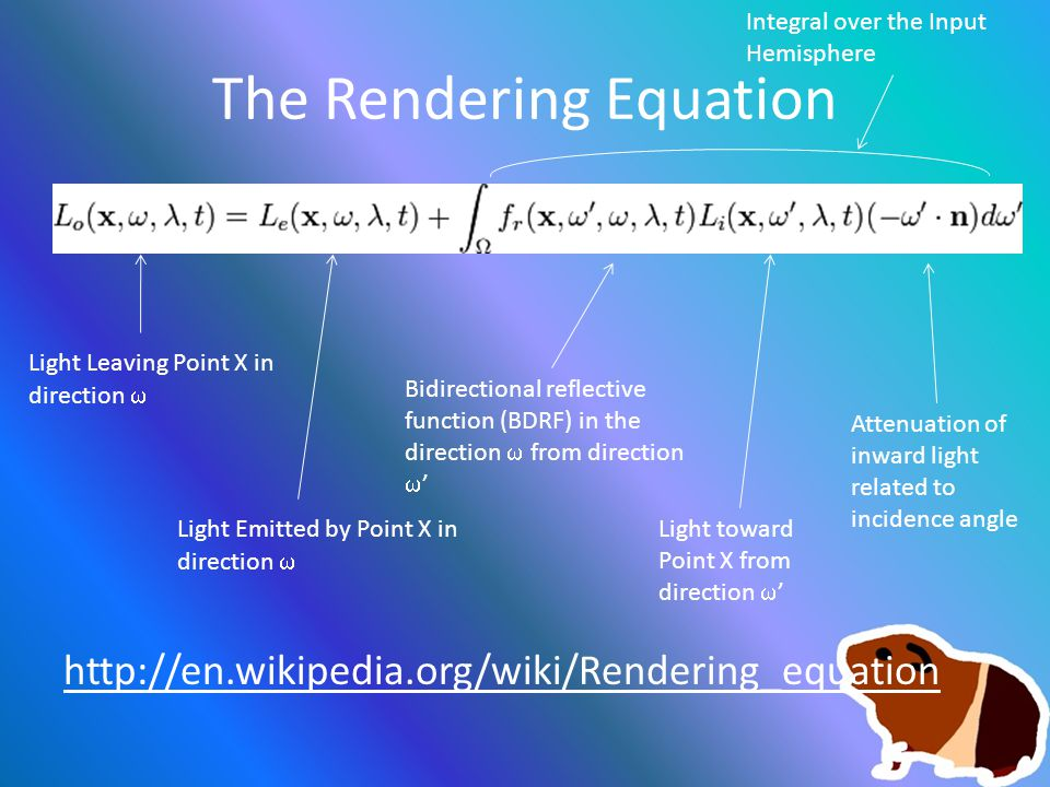 The Rendering Equation   Light Leaving Point X in direction  Light Emitted by Point X in direction  Integral over the Input Hemisphere Bidirectional reflective function (BDRF) in the direction  from direction  ' Light toward Point X from direction  ' Attenuation of inward light related to incidence angle