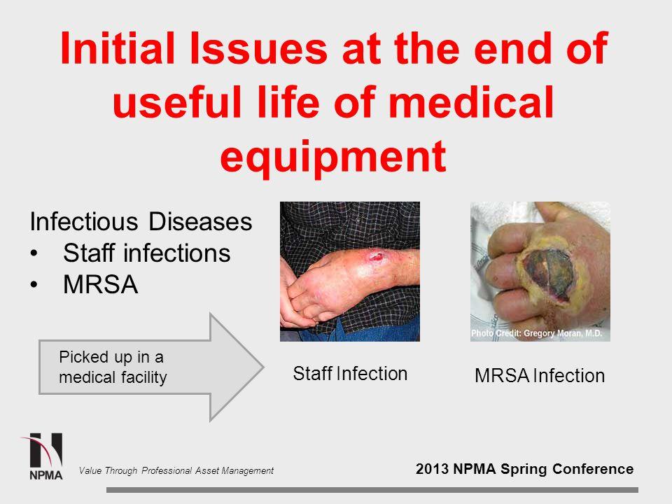 2013 NPMA Spring Conference Value Through Professional Asset Management OK, I get it.