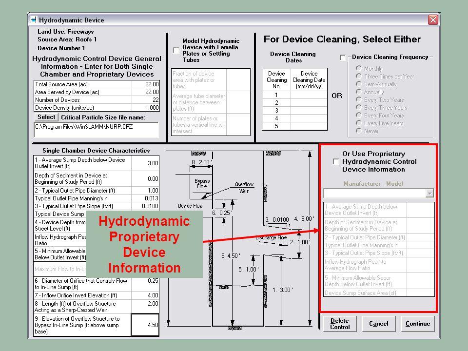 Hydrodynamic Proprietary Device Information