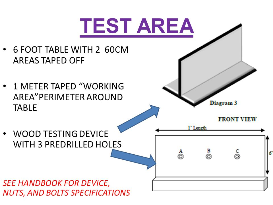 TEST AREA 6 FOOT TABLE WITH 2 60CM AREAS TAPED OFF 1 METER TAPED WORKING AREA PERIMETER AROUND TABLE WOOD TESTING DEVICE WITH 3 PREDRILLED HOLES SEE HANDBOOK FOR DEVICE, NUTS, AND BOLTS SPECIFICATIONS