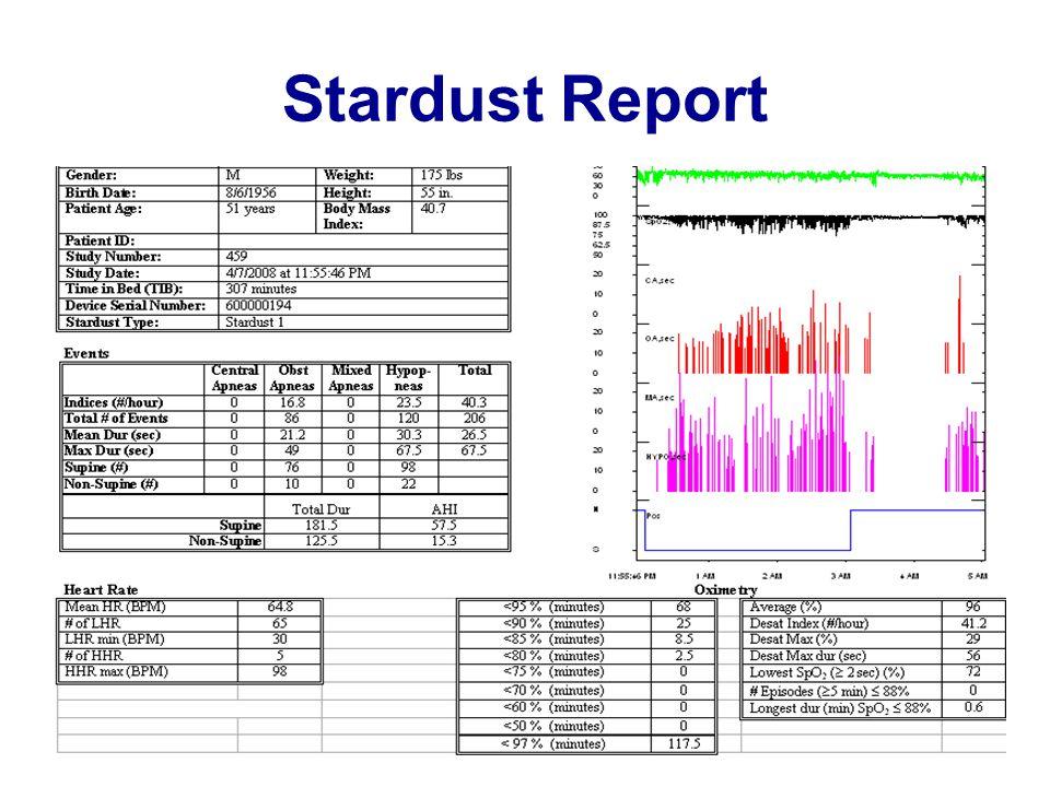 Stardust Report
