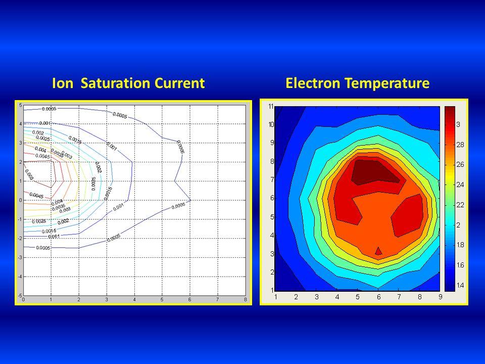 Ion Saturation CurrentElectron Temperature