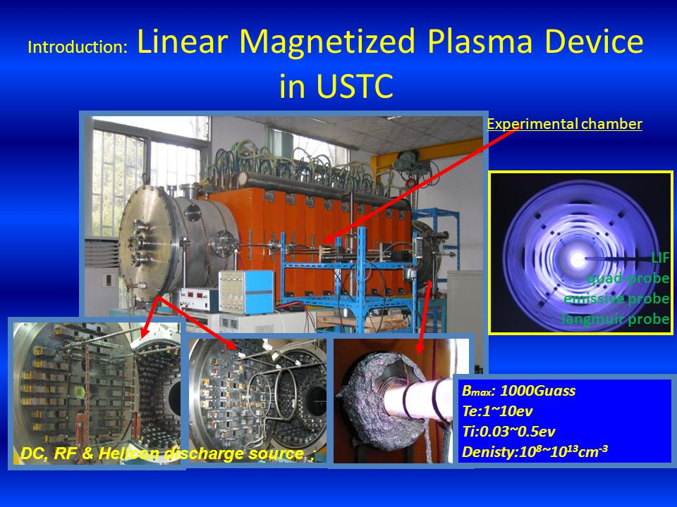 Introduction: Linear Magnetized Plasma Device in USTC DC, RF & Helicon discharge source ; B max : 1000Guass Te:1~10ev Ti:0.03~0.5ev Denisty:10 8 ~10 1