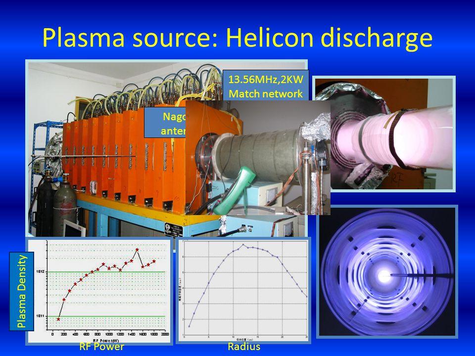 Nagoya antenna 13.56MHz,2KW Match network Radius Plasma source: Helicon discharge RF Power Plasma Density