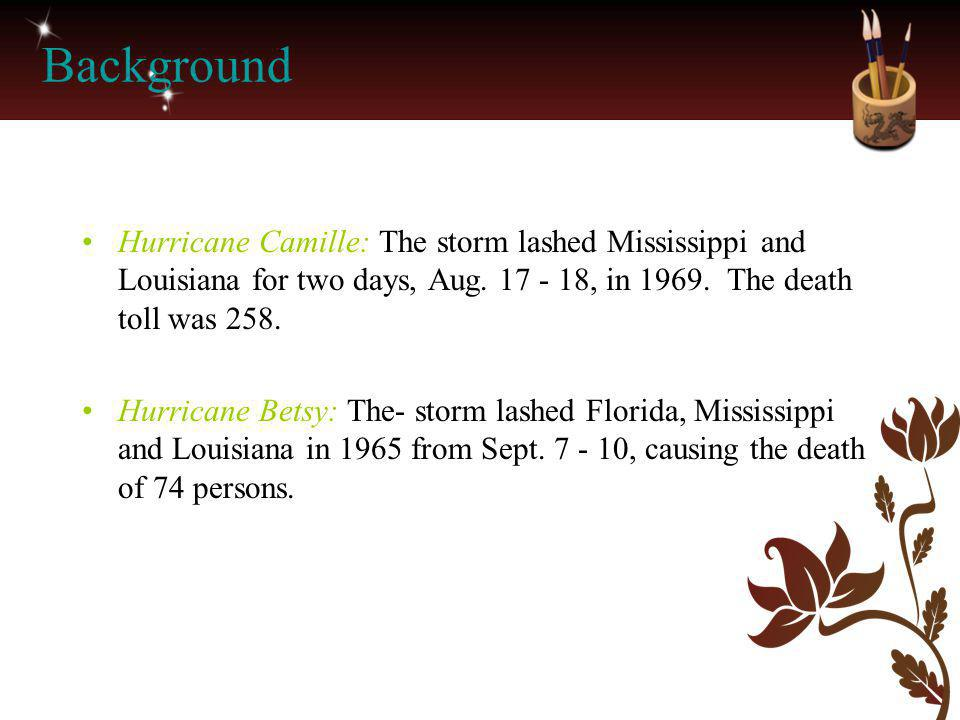 Background Hurricane Camille: The storm lashed Mississippi and Louisiana for two days, Aug. 17 - 18, in 1969. The death toll was 258. Hurricane Betsy:
