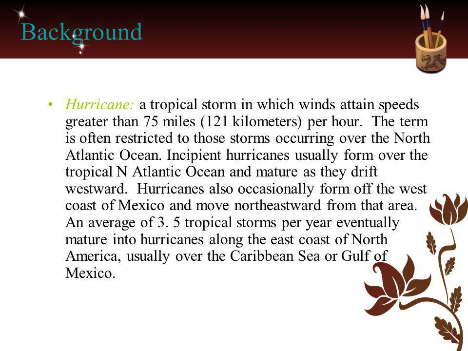 Background Hurricane: a tropical storm in which winds attain speeds greater than 75 miles (121 kilometers) per hour. The term is often restricted to t