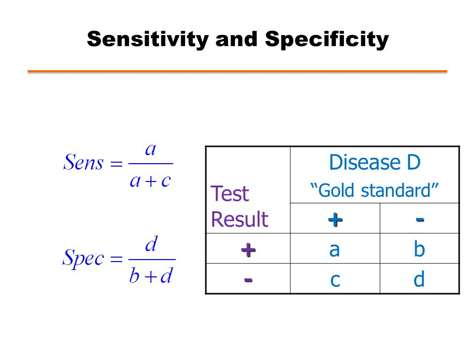 Sensitivity and Specificity Test Result Disease D Gold standard +- +ab -cd