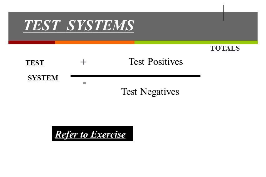 TEST SYSTEMS TEST SYSTEM + - TOTALS Refer to Exercise Test Negatives Test Positives
