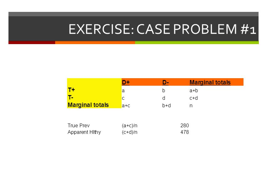 EXERCISE: CASE PROBLEM #1 D+D-Marginal totals T+ aba+b T- cdc+d Marginal totals a+cb+dn True Prev(a+c)/n280 Apparent Hlthy(c+d)/n478