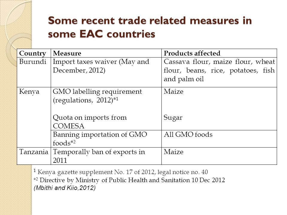 Some recent trade related measures in some EAC countries CountryMeasureProducts affected BurundiImport taxes waiver (May and December, 2012) Cassava flour, maize flour, wheat flour, beans, rice, potatoes, fish and palm oil KenyaGMO labelling requirement (regulations, 2012)* 1 Quota on imports from COMESA Maize Sugar Banning importation of GMO foods* 2 All GMO foods TanzaniaTemporally ban of exports in 2011 Maize 1 Kenya gazette supplement No.