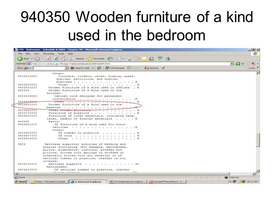 940350 Wooden furniture of a kind used in the bedroom