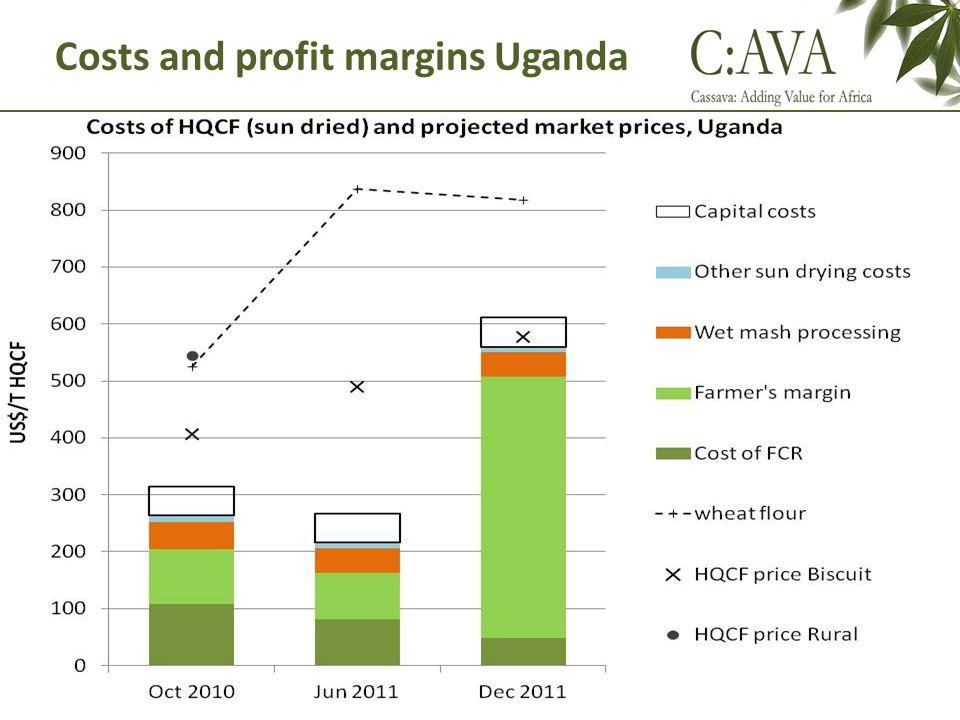 Costs and profit margins Uganda