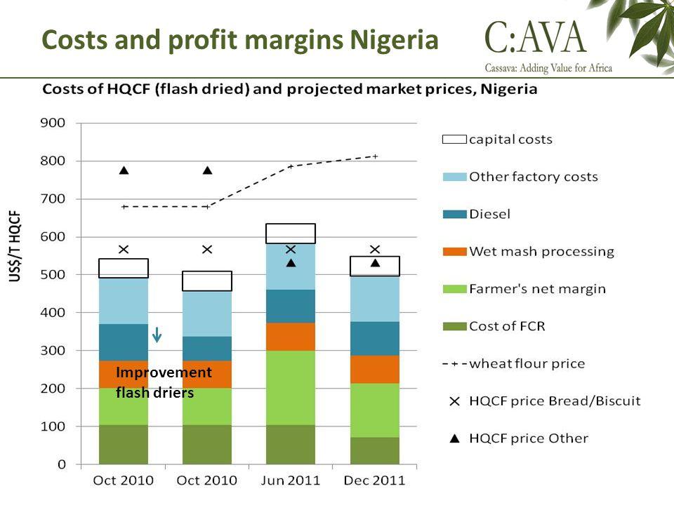 Costs and profit margins Nigeria Improvement flash driers