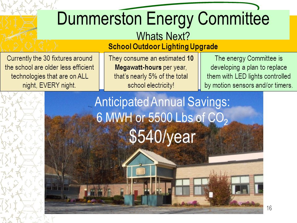 15 Dummerston Energy Committee a School Gym Lighting Upgrade Total upgraded fixtures: 20 Old fixtures: 400W Metal Halide = 8000W total New Fixtures: 4-lamp 54W fluorescent T-5 (216W each) = 4320 W Annual energy savings: 3.68 KW x 1760 Hours = 6477 KWH Cost Savings at $ 0.09 / KWH: 6477 x 0.09 = $583 / annually We expect the energy savings to be significantly more as the actual usage may be cut by a third to one-half of previous usage: The old lights took so long to turn on that it was impractical to turn them off during the day The new lights are controlled by motion sensors to automatically shut off when not needed