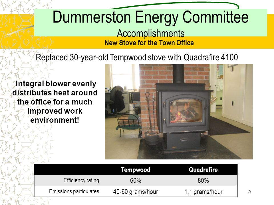 5 Dummerston Energy Committee Accomplishments Replaced 30-year-old Tempwood stove with Quadrafire 4100 New Stove for the Town Office Integral blower evenly distributes heat around the office for a much improved work environment.