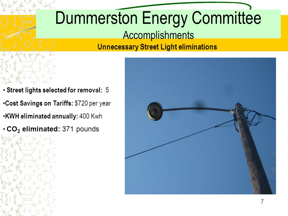 7 Dummerston Energy Committee Accomplishments Street lights selected for removal: 5 Cost Savings on Tariffs: $720 per year KWH eliminated annually: 400 Kwh CO 2 eliminated: 371 pounds a Unnecessary Street Light eliminations
