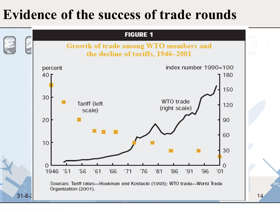 31-8-2006Chapter 1 An introduction:WTO13 II-3 Eight trade