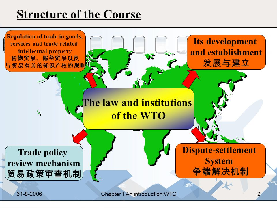 31-8-2006Chapter 1 An introduction:WTO2 Structure of the Course The law and institutions of the WTO Its development and establishment 发展与建立 Regulation of trade in goods, services and trade-related intellectual property 货物贸易、服务贸易以及 与贸易有关的知识产权的规则 Dispute-settlement System 争端解决机制 Trade policy review mechanism 贸易政策审查机制
