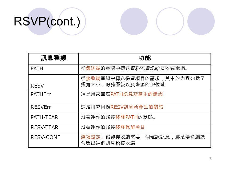 13 RSVP(cont.) 訊息種類功能 PATH 從傳送端的電腦中傳送資料流資訊給接收端電腦。 RESV 從接收端電腦中傳送保留項目的請求,其中的內容包括了 頻寬大小、服務層級以及來源的 IP 位址 PATHErr 這是用來回應 PATH 訊息所產生的錯誤 RESVErr 這是用來回應 RESV 訊息所產生的錯誤 PATH-TEAR 沿著運作的路徑移除 PATH 的狀態。 RESV-TEAR 沿著運作的路徑移除保留項目 RESV-CONF 選項設定。假如接收端需要一個確認訊息,那麼傳送端就 會發出這個訊息給接收端