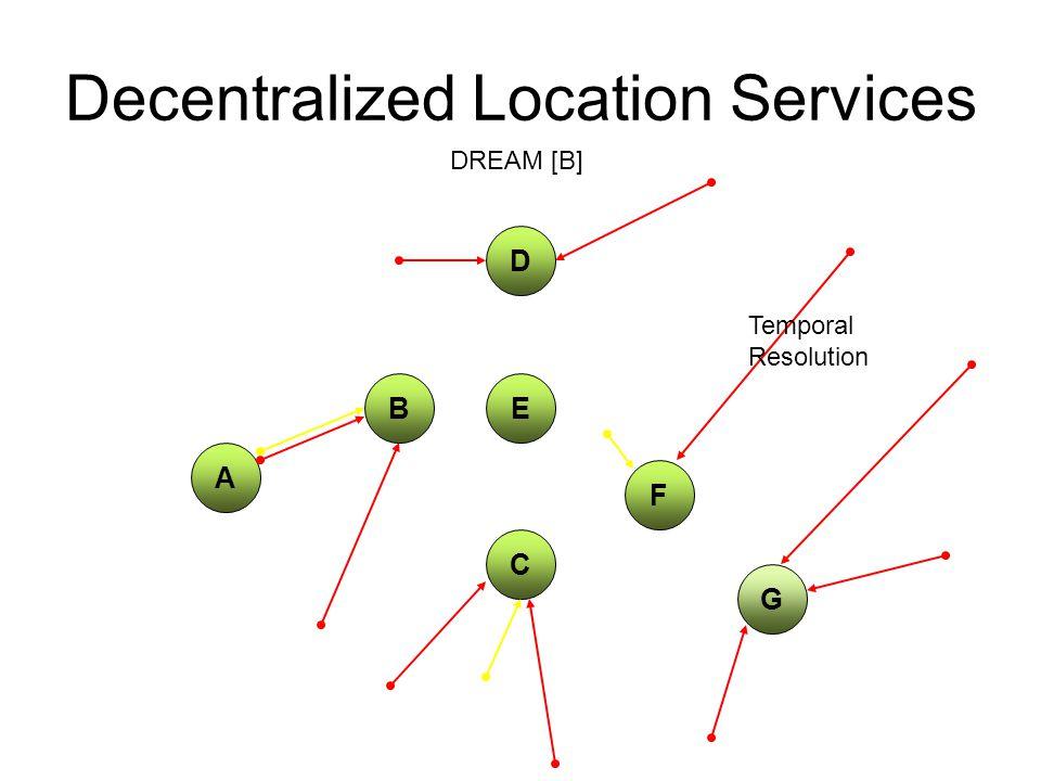 Decentralized Location Services C A D E G F DREAM [B] B Temporal Resolution