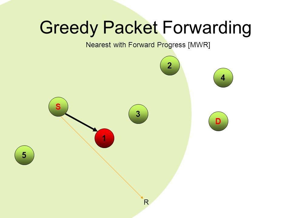 Greedy Packet Forwarding 4 S 2 5 1 Nearest with Forward Progress [MWR] R 3 D