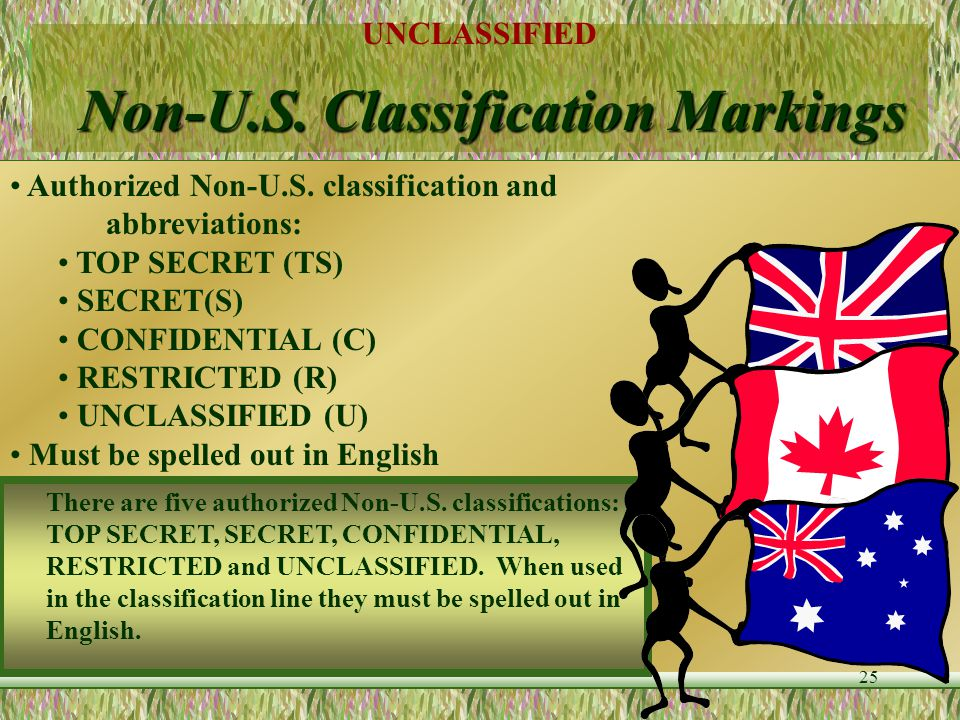 UNCLASSIFIED 24 2. Non-U.S. Classification Markings Used by other countries and international organizations Must be listed in Registry Currently: NATO