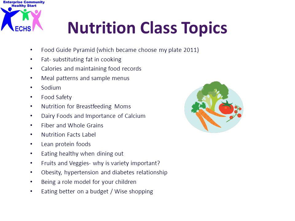 Nutrition Class Topics Food Guide Pyramid (which became choose my plate 2011) Fat- substituting fat in cooking Calories and maintaining food records M