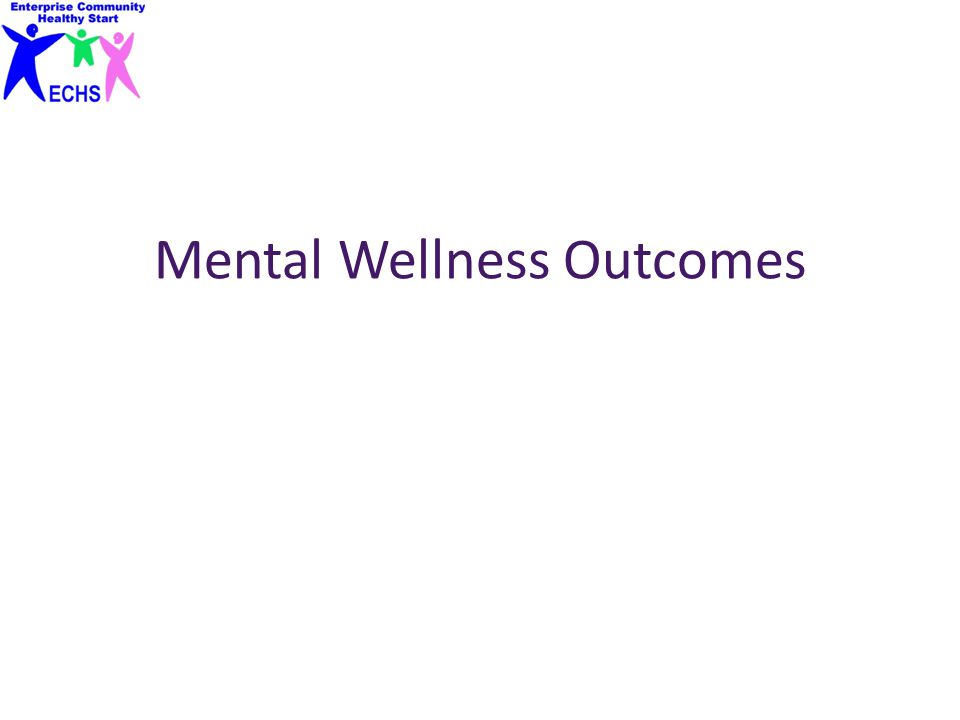 Mental Wellness Outcomes