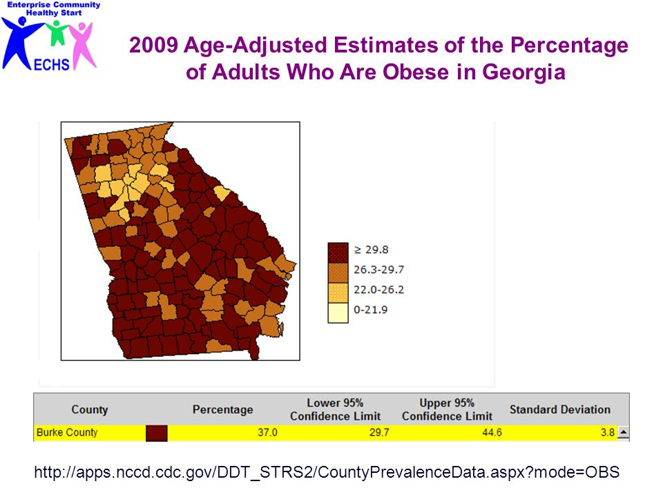 2009 Age-Adjusted Estimates of the Percentage of Adults Who Are Obese in Georgia http://apps.nccd.cdc.gov/DDT_STRS2/CountyPrevalenceData.aspx?mode=OBS